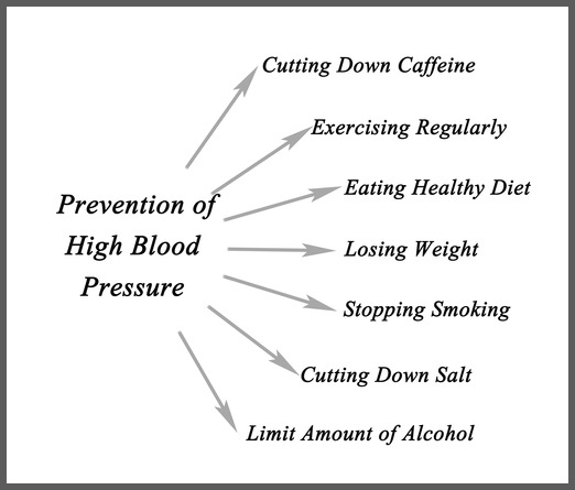Food that can help lower blood pressure